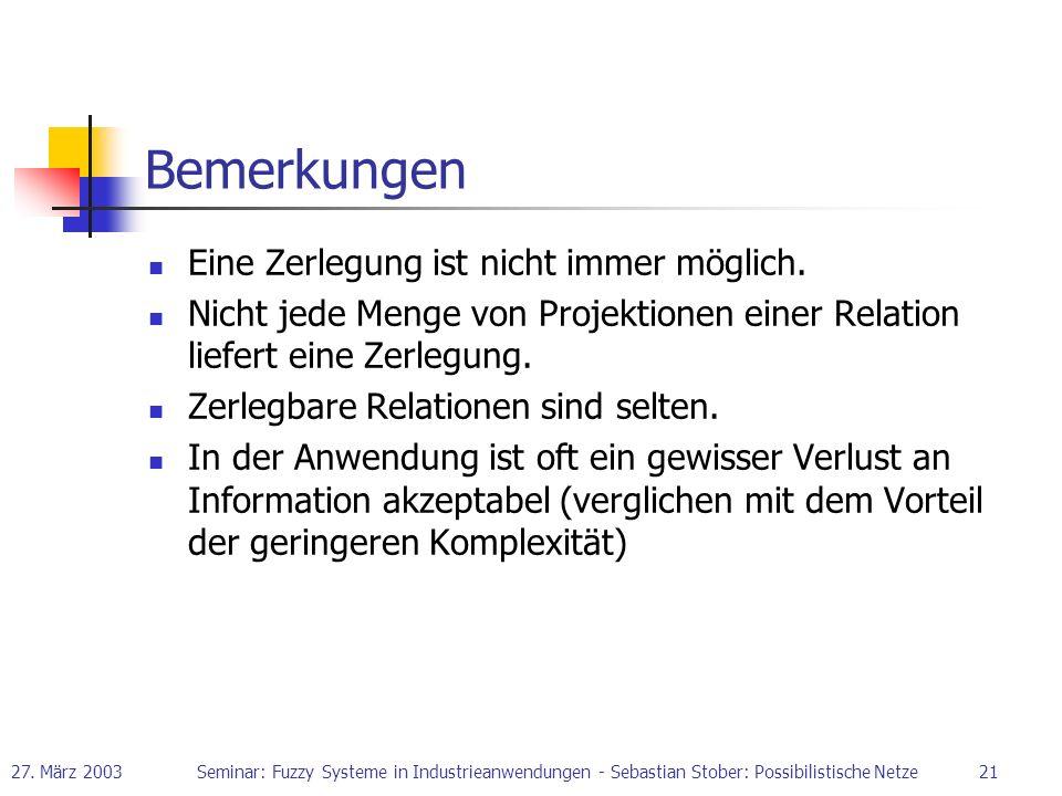 27. März 2003Seminar: Fuzzy Systeme in Industrieanwendungen - Sebastian Stober: Possibilistische Netze21 Bemerkungen Eine Zerlegung ist nicht immer mö