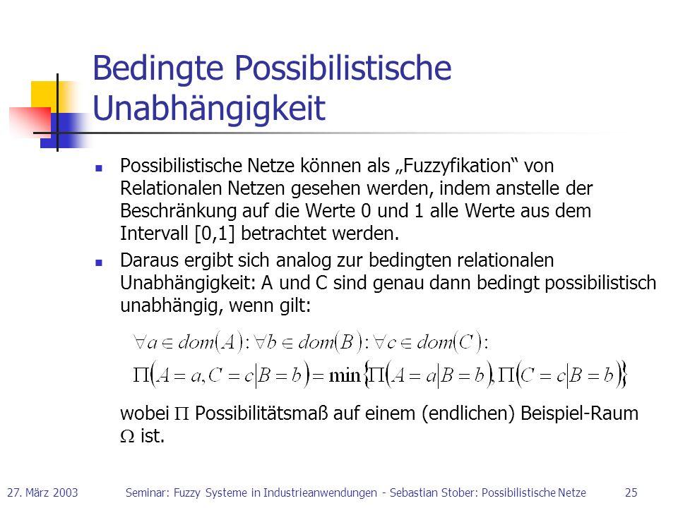 27. März 2003Seminar: Fuzzy Systeme in Industrieanwendungen - Sebastian Stober: Possibilistische Netze25 Bedingte Possibilistische Unabhängigkeit Poss