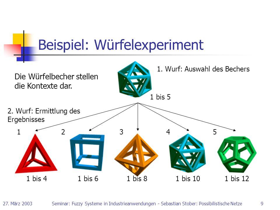 27. März 2003Seminar: Fuzzy Systeme in Industrieanwendungen - Sebastian Stober: Possibilistische Netze9 Beispiel: Würfelexperiment 1 bis 41 bis 61 bis