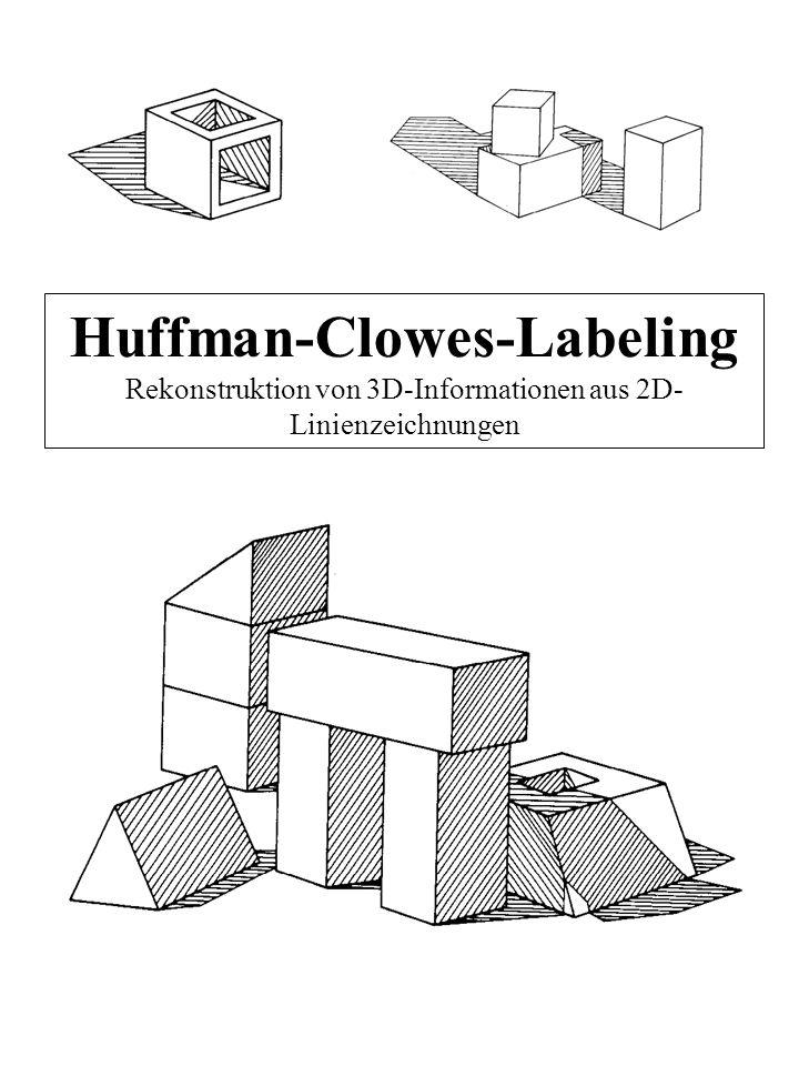 Linienetiketten: Grundtypen Realität (3D) Ecken Kanten Oberflächen Linienzeichnung (2D) Knoten Linien Regionen Zwei Welten: Verbindung: Linienetiketten