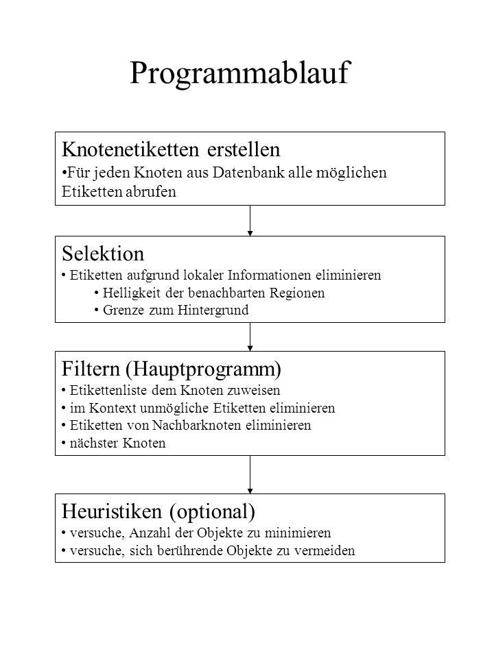 Erstellen der Knotenetiketten Auswirkungen der Selektionsregeln