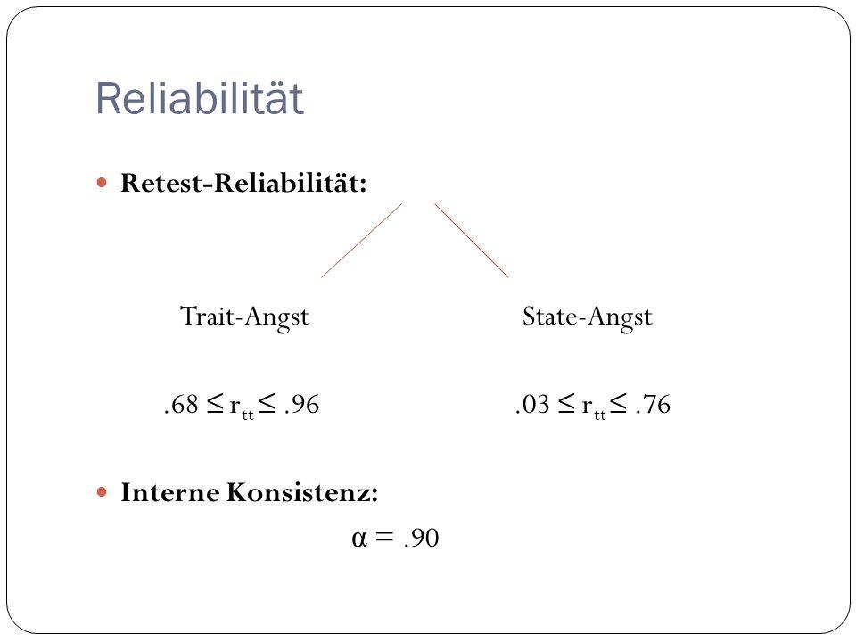 Reliabilität Retest-Reliabilität: Trait-AngstState-Angst.68 r tt.96.03 r tt.76 Interne Konsistenz: α =.90