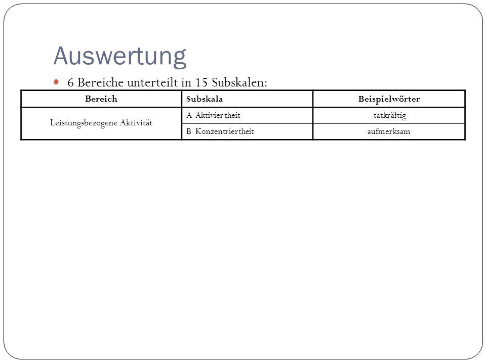 Auswertung 6 Bereiche unterteilt in 15 Subskalen: Bereich SubskalaBeispielwörter Leistungsbezogene Aktivität A Aktiviertheit tatkräftig B Konzentriert