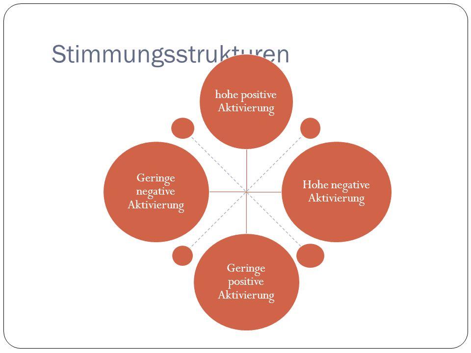 Stimmungsstrukturen hohe positive Aktivierung Hohe negative Aktivierung Geringe positive Aktivierung Geringe negative Aktivierung