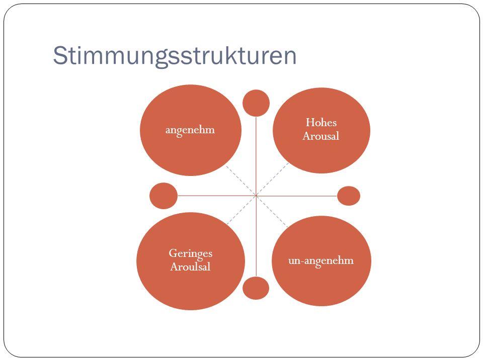 Stimmungsstrukturen Hohes Arousal un-angenehm Geringes Aroulsal angenehm