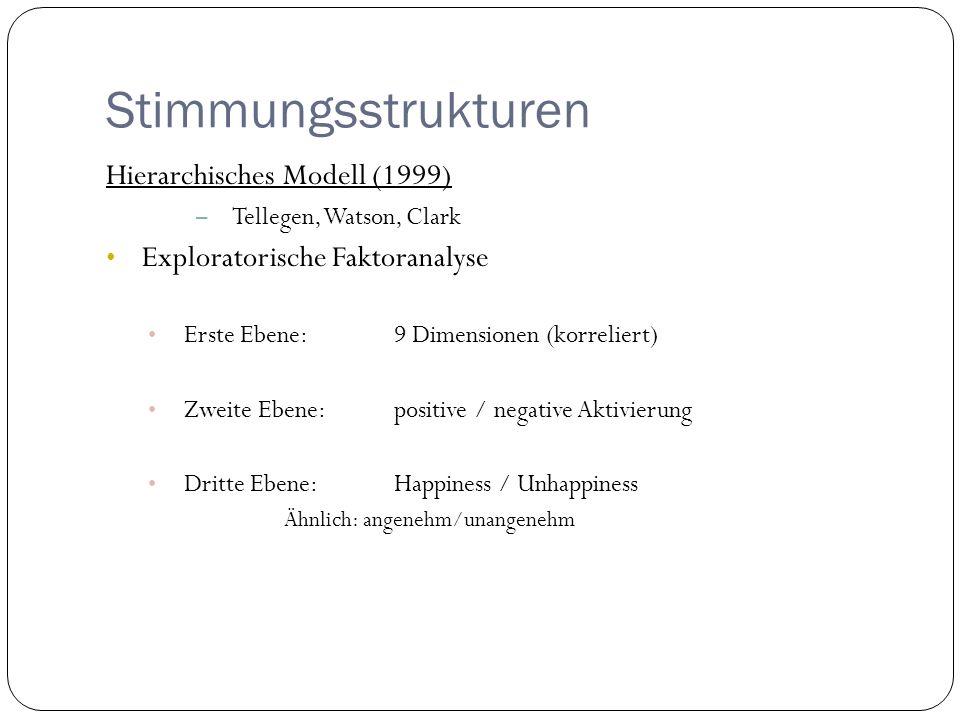 Stimmungsstrukturen Hierarchisches Modell (1999) – Tellegen, Watson, Clark Exploratorische Faktoranalyse Erste Ebene: 9 Dimensionen (korreliert) Zweit