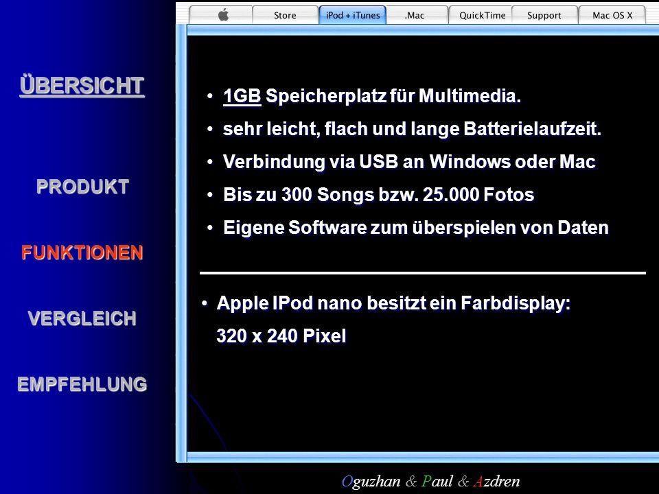 ÜBERSICHTPRODUKTFUNKTIONENVERGLEICHEMPFEHLUNG 1GB Speicherplatz für Multimedia.