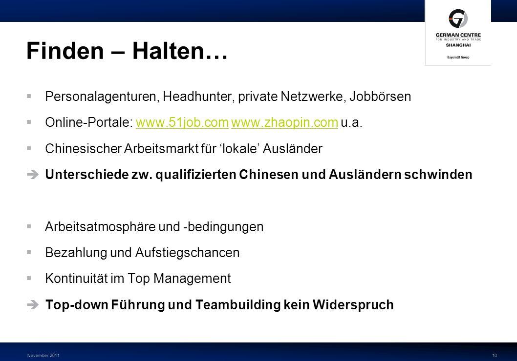 November 201110 Finden – Halten… Personalagenturen, Headhunter, private Netzwerke, Jobbörsen Online-Portale: www.51job.com www.zhaopin.com u.a.www.51j