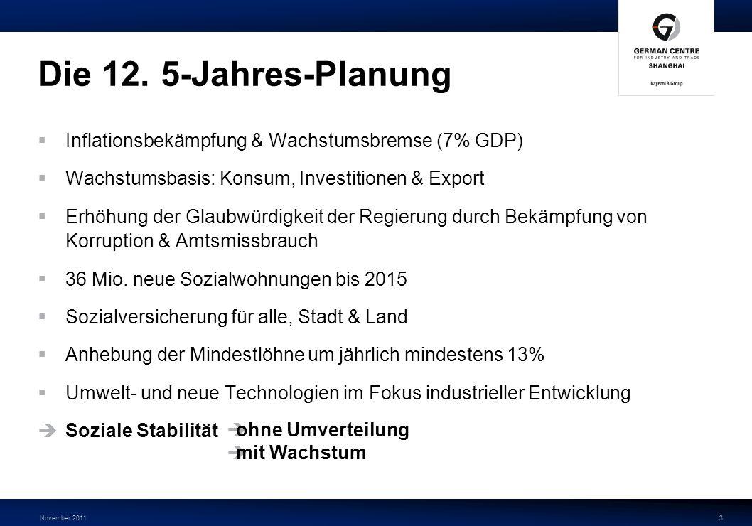 November 20113 Die 12. 5-Jahres-Planung Inflationsbekämpfung & Wachstumsbremse (7% GDP) Wachstumsbasis: Konsum, Investitionen & Export Erhöhung der Gl