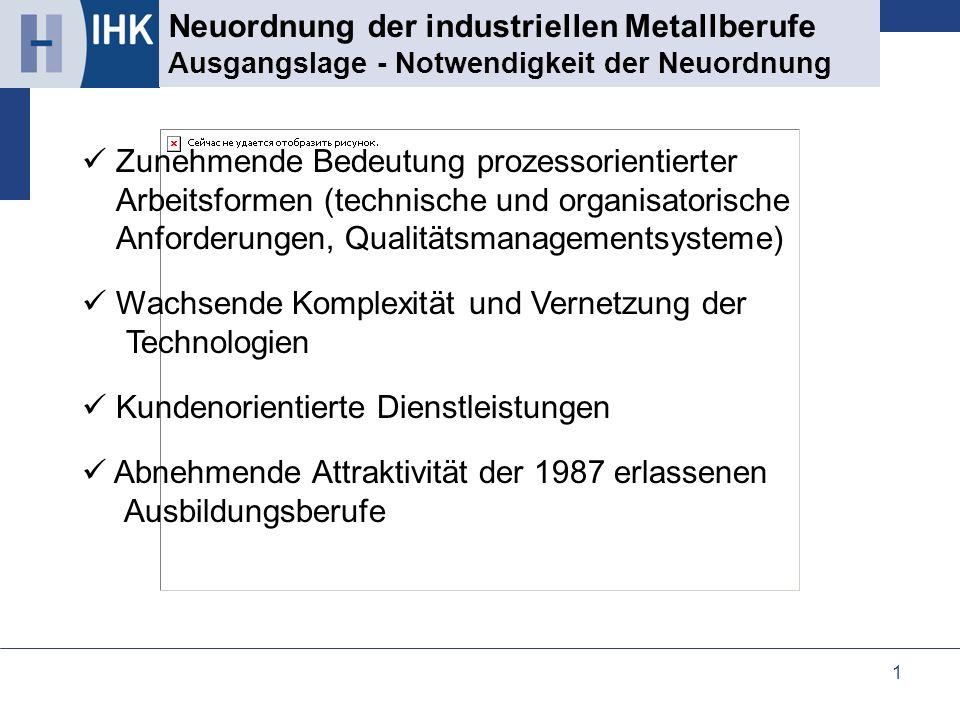 1 Neuordnung der industriellen Metallberufe Ausgangslage - Notwendigkeit der Neuordnung Zunehmende Bedeutung prozessorientierter Arbeitsformen (techni