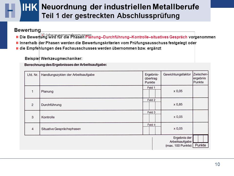 10 Neuordnung der industriellen Metallberufe Teil 1 der gestreckten Abschlussprüfung Bewertung Die Bewertung wird für die Phasen Planung–Durchführung–