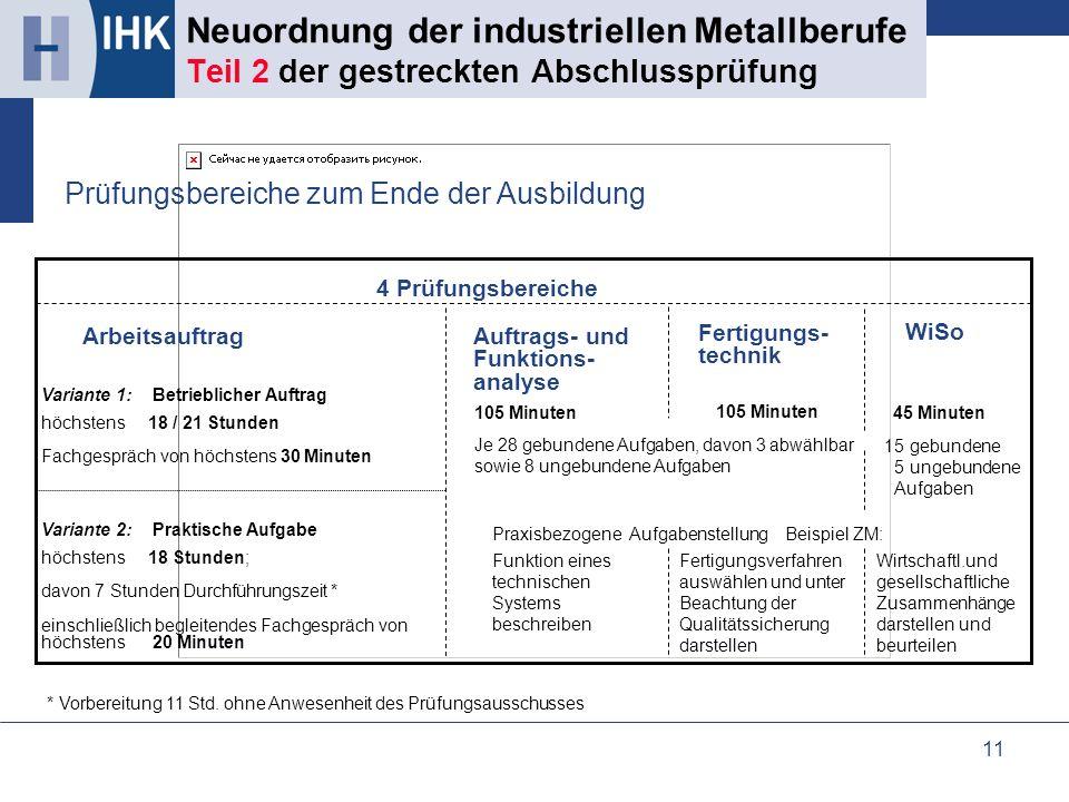 11 Neuordnung der industriellen Metallberufe Teil 2 der gestreckten Abschlussprüfung Prüfungsbereiche zum Ende der Ausbildung Auftrags- und Funktions-