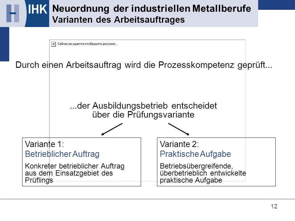 12 Neuordnung der industriellen Metallberufe Varianten des Arbeitsauftrages Durch einen Arbeitsauftrag wird die Prozesskompetenz geprüft... Variante 1