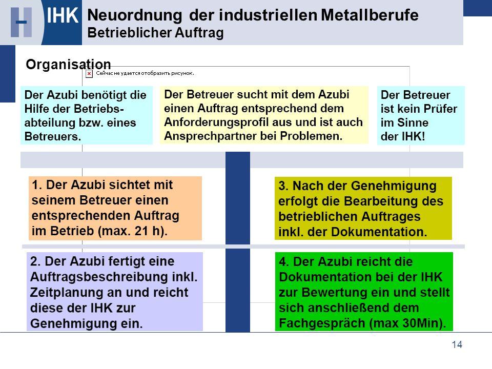 14 Neuordnung der industriellen Metallberufe Betrieblicher Auftrag Organisation