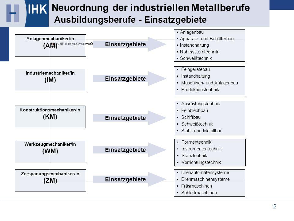 2 Neuordnung der industriellen Metallberufe Ausbildungsberufe - Einsatzgebiete Industriemechaniker/in (IM) Feingerätebau Instandhaltung Maschinen- und