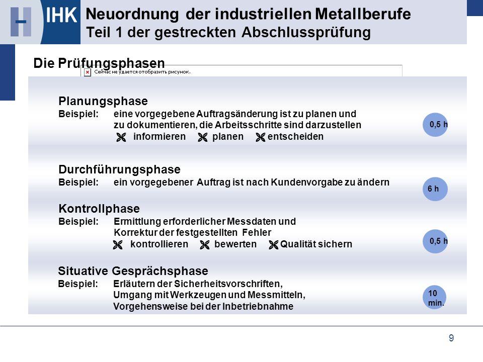 9 Neuordnung der industriellen Metallberufe Teil 1 der gestreckten Abschlussprüfung Die Prüfungsphasen Planungsphase Beispiel: eine vorgegebene Auftra