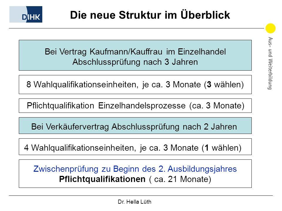 Dr. Hella Lüth Bei Vertrag Kaufmann/Kauffrau im Einzelhandel Abschlussprüfung nach 3 Jahren 8 Wahlqualifikationseinheiten, je ca. 3 Monate (3 wählen)