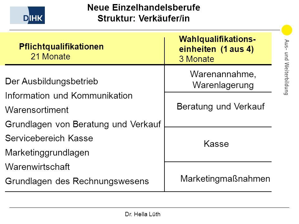 Dr. Hella Lüth Neue Einzelhandelsberufe Struktur: Verkäufer/in Wahlqualifikations- einheiten (1 aus 4) 3 Monate Der Ausbildungsbetrieb Information und