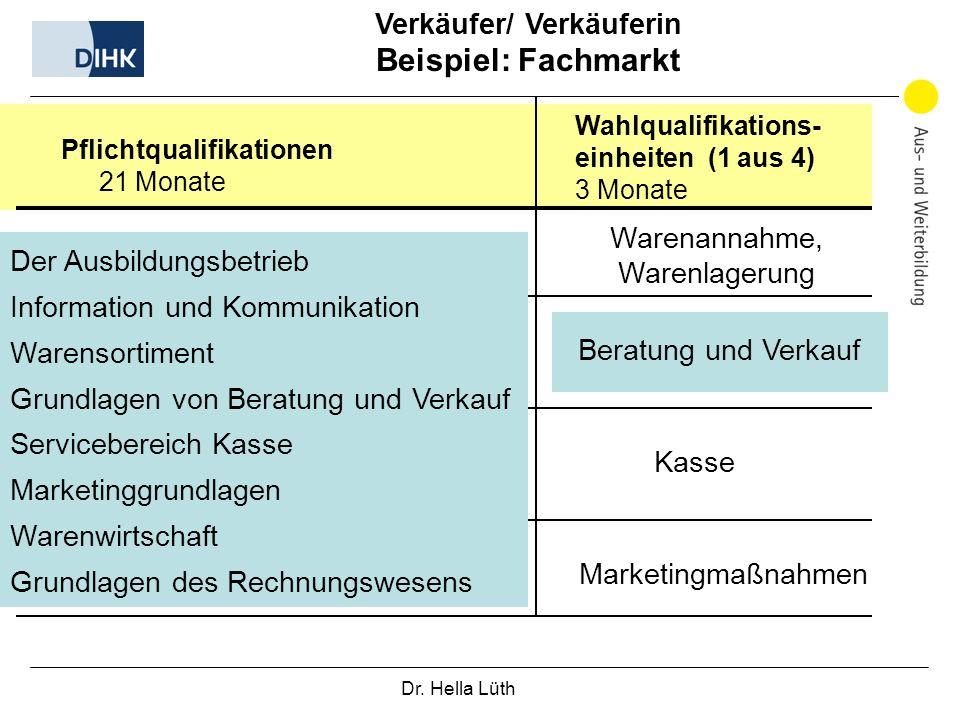 Dr. Hella Lüth Verkäufer/ Verkäuferin Beispiel: Fachmarkt Wahlqualifikations- einheiten (1 aus 4) 3 Monate Der Ausbildungsbetrieb Information und Komm