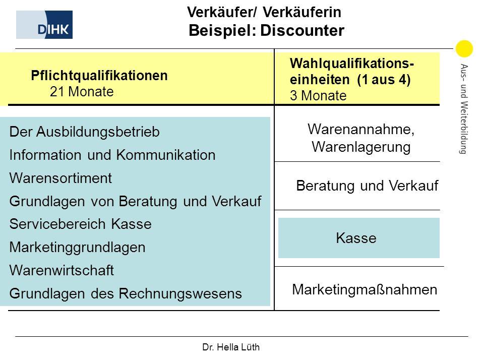 Dr. Hella Lüth Verkäufer/ Verkäuferin Beispiel: Discounter Wahlqualifikations- einheiten (1 aus 4) 3 Monate Der Ausbildungsbetrieb Information und Kom