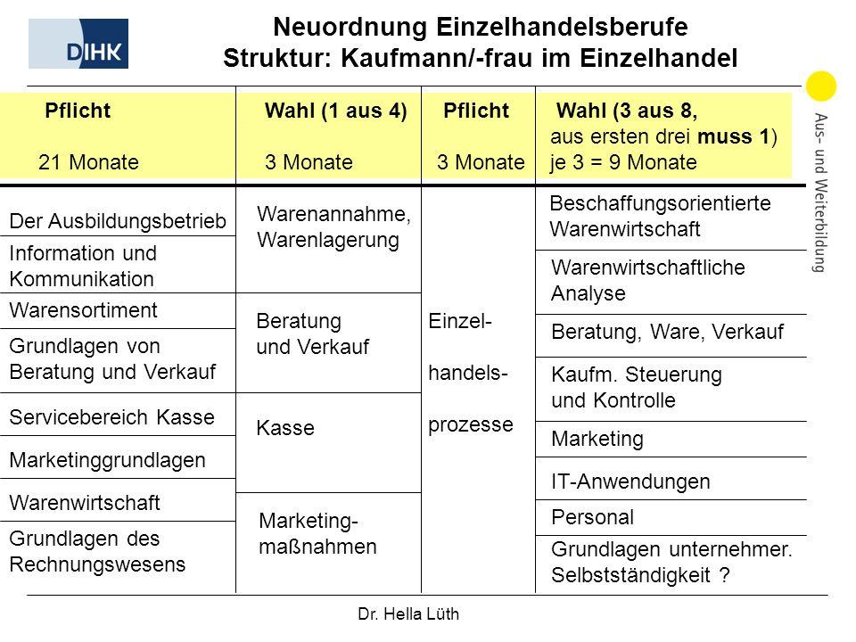 Dr. Hella Lüth Neuordnung Einzelhandelsberufe Struktur: Kaufmann/-frau im Einzelhandel Pflicht Wahl (1 aus 4) Pflicht Wahl (3 aus 8, aus ersten drei m