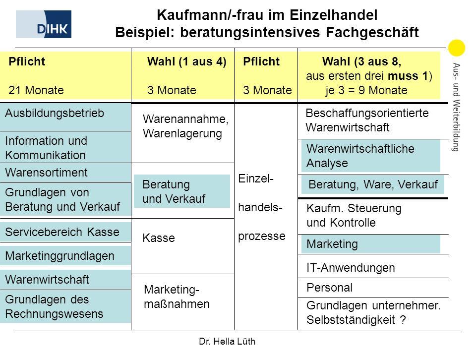Dr. Hella Lüth Kaufmann/-frau im Einzelhandel Beispiel: beratungsintensives Fachgeschäft Pflicht Wahl (1 aus 4) Pflicht Wahl (3 aus 8, aus ersten drei