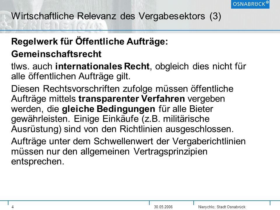 Nierychlo; Stadt Osnabrück 430.05.2006 Wirtschaftliche Relevanz des Vergabesektors (3) Regelwerk für Öffentliche Aufträge: Gemeinschaftsrecht tlws. au