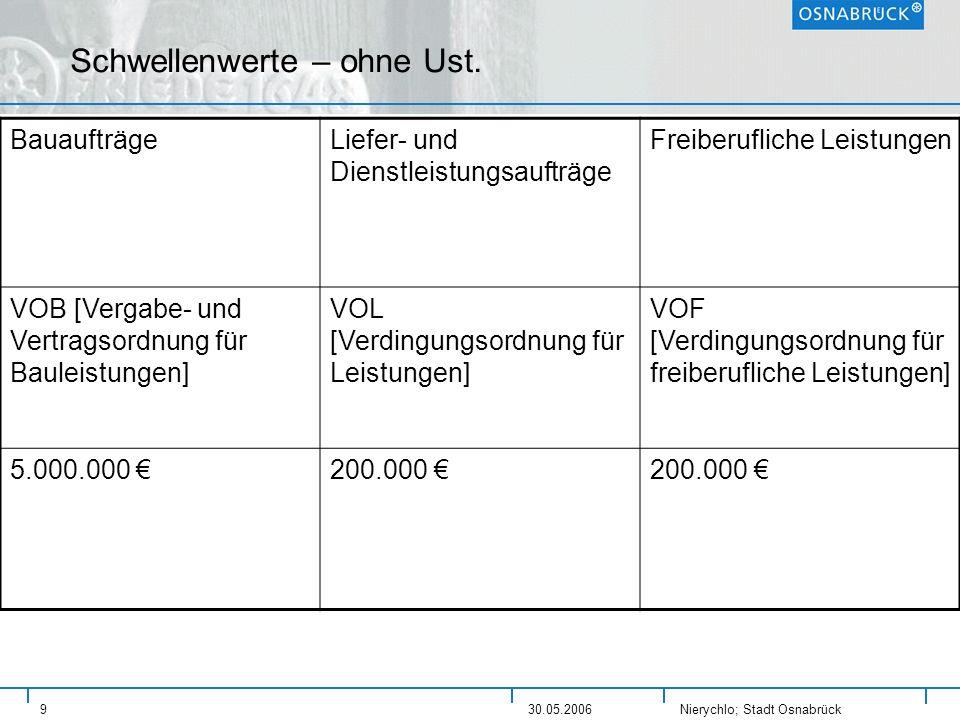 Nierychlo; Stadt Osnabrück 930.05.2006 Schwellenwerte – ohne Ust. BauaufträgeLiefer- und Dienstleistungsaufträge Freiberufliche Leistungen VOB [Vergab