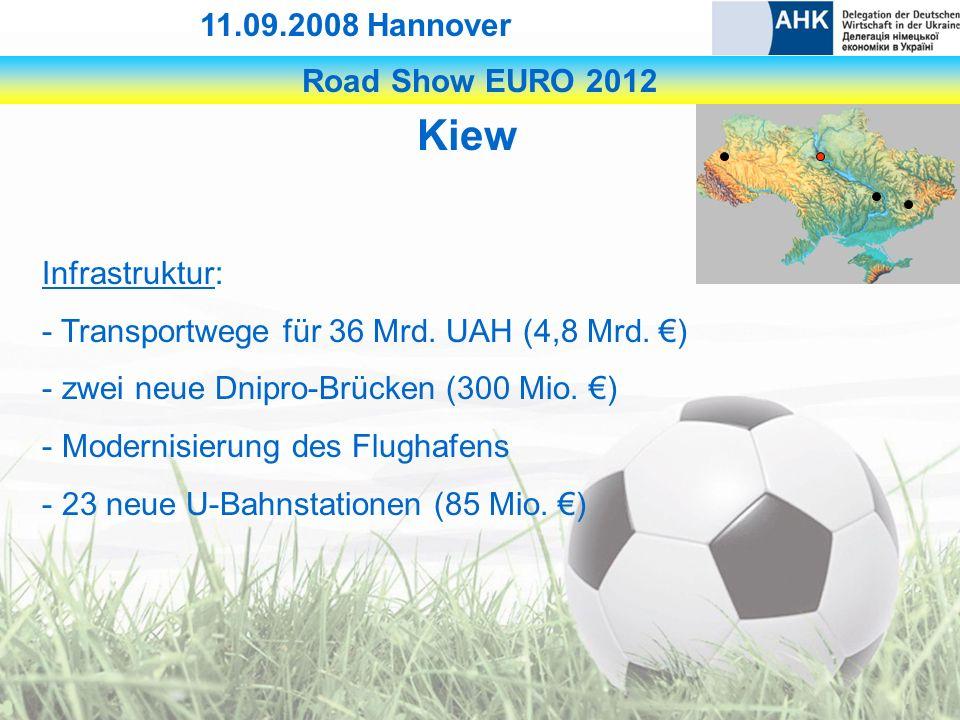Road Show EURO 2012 11.09.2008 Hannover Kiew Infrastruktur: - Transportwege für 36 Mrd.