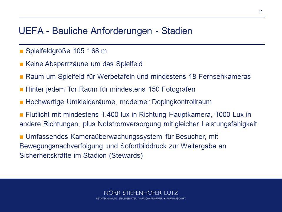 19 UEFA - Bauliche Anforderungen - Stadien Spielfeldgröße 105 * 68 m Keine Absperrzäune um das Spielfeld Raum um Spielfeld für Werbetafeln und mindest