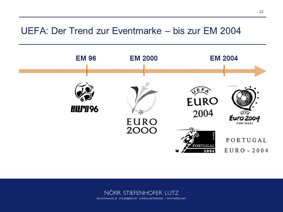 22 UEFA: Der Trend zur Eventmarke – bis zur EM 2004 EM 96EM 2000EM 2004