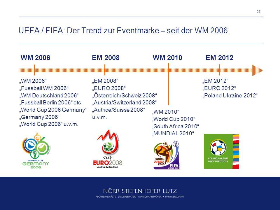 23 UEFA / FIFA: Der Trend zur Eventmarke – seit der WM 2006. WM 2006EM 2008WM 2010EM 2012 WM 2006 Fussball WM 2006 WM Deutschland 2006 Fussball Berlin
