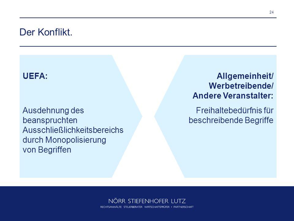 24 Der Konflikt. UEFA: Ausdehnung des beanspruchten Ausschließlichkeitsbereichs durch Monopolisierung von Begriffen Allgemeinheit/ Werbetreibende/ And