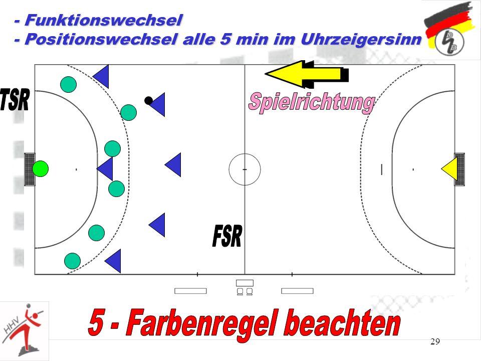 29 - Funktionswechsel - Positionswechsel alle 5 min im Uhrzeigersinn