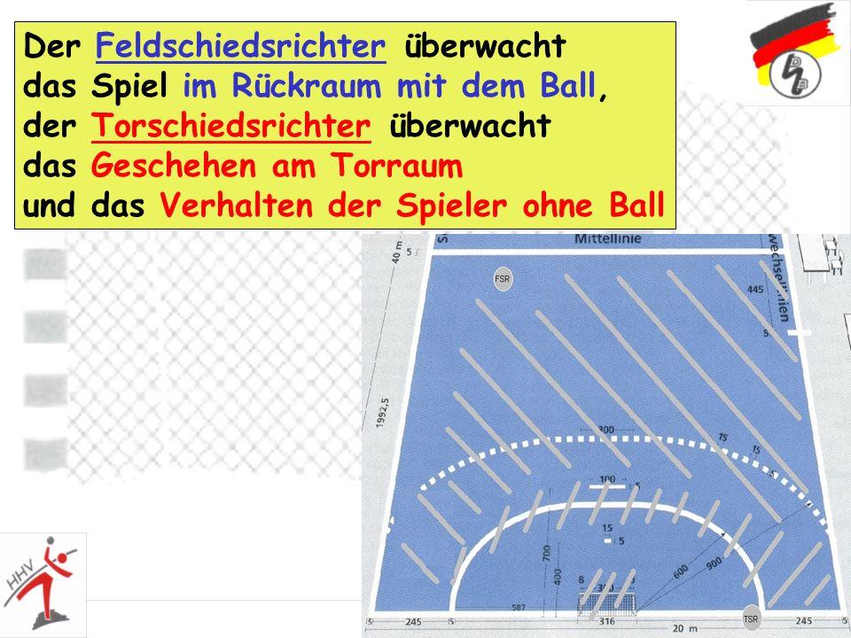 35 Der Feldschiedsrichter überwacht das Spiel im Rückraum mit dem Ball, der Torschiedsrichter überwacht das Geschehen am Torraum und das Verhalten der