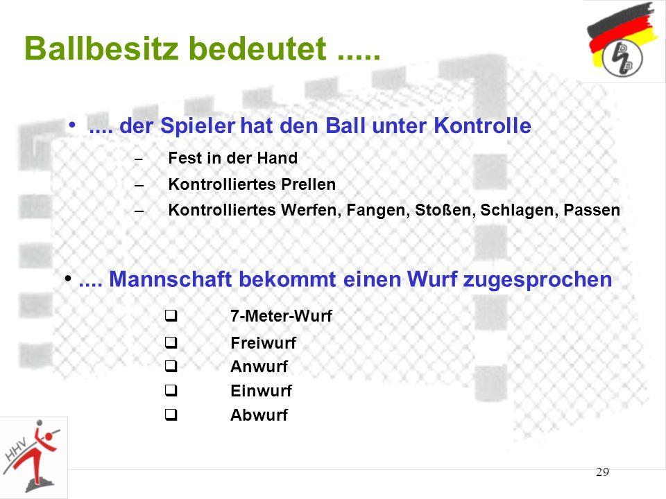 29 Ballbesitz bedeutet......... der Spieler hat den Ball unter Kontrolle – – Fest in der Hand – –Kontrolliertes Prellen – –Kontrolliertes Werfen, Fang
