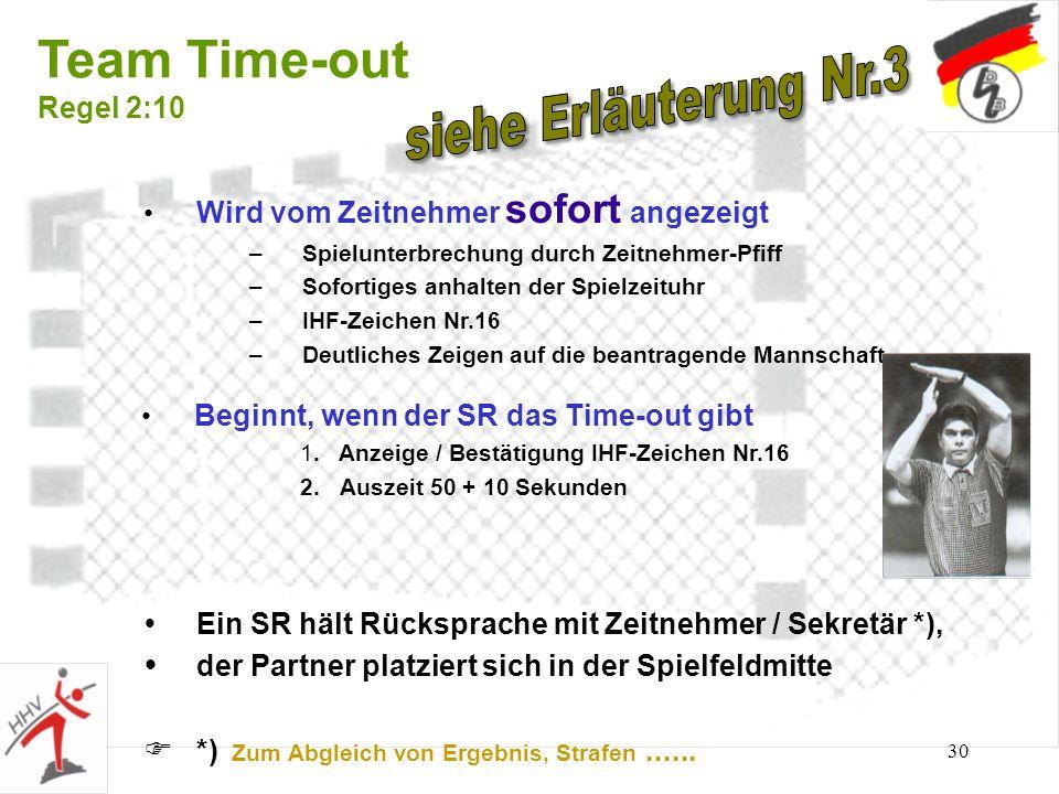 30 Team Time-out Regel 2:10 Wird vom Zeitnehmer sofort angezeigt – –Spielunterbrechung durch Zeitnehmer-Pfiff – – Sofortiges anhalten der Spielzeituhr