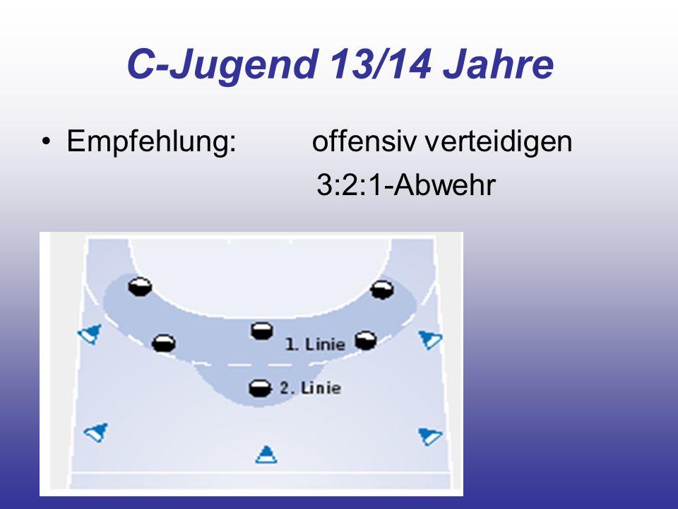 C-Jugend 13/14 Jahre Empfehlung: offensiv verteidigen 3:2:1-Abwehr