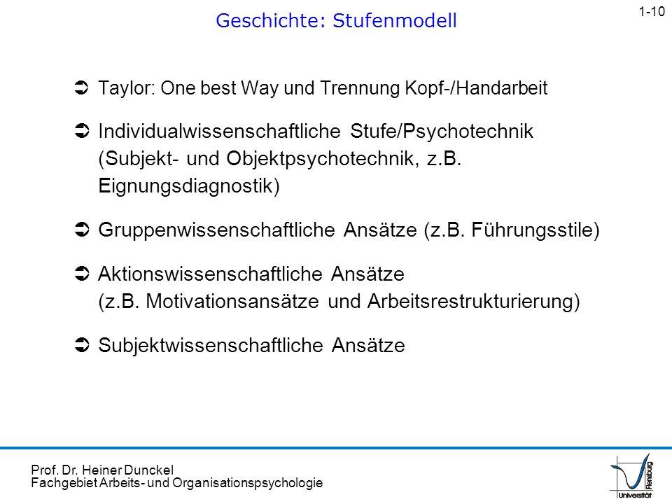Prof. Dr. Heiner Dunckel Fachgebiet Arbeits- und Organisationspsychologie Taylor: One best Way und Trennung Kopf-/Handarbeit Individualwissenschaftlic