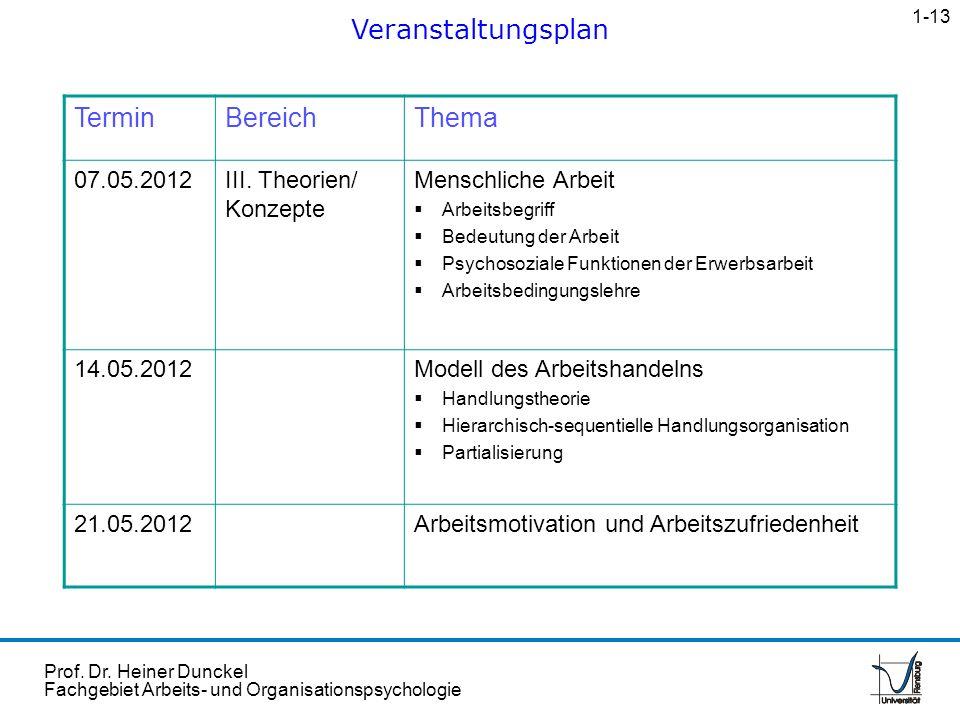 Prof. Dr. Heiner Dunckel Fachgebiet Arbeits- und Organisationspsychologie TerminBereichThema 07.05.2012III. Theorien/ Konzepte Menschliche Arbeit Arbe