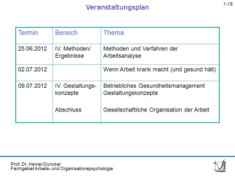Prof. Dr. Heiner Dunckel Fachgebiet Arbeits- und Organisationspsychologie TerminBereichThema 25.06.2012IV. Methoden/ Ergebnisse Methoden und Verfahren
