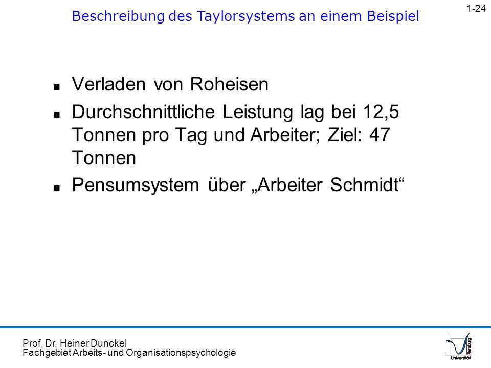 Prof. Dr. Heiner Dunckel Fachgebiet Arbeits- und Organisationspsychologie n Verladen von Roheisen n Durchschnittliche Leistung lag bei 12,5 Tonnen pro