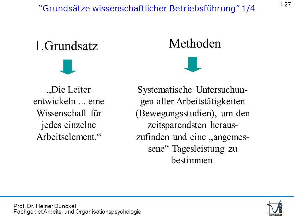Prof. Dr. Heiner Dunckel Fachgebiet Arbeits- und Organisationspsychologie 1.Grundsatz Methoden Systematische Untersuchun- gen aller Arbeitstätigkeiten