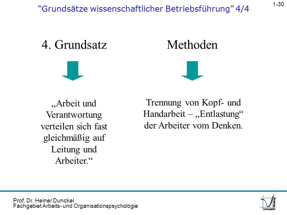 Prof. Dr. Heiner Dunckel Fachgebiet Arbeits- und Organisationspsychologie 4. GrundsatzMethoden Arbeit und Verantwortung verteilen sich fast gleichmäßi