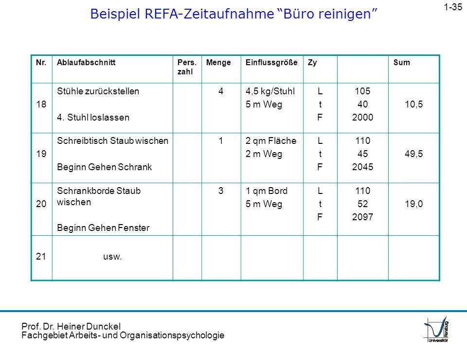 Prof. Dr. Heiner Dunckel Fachgebiet Arbeits- und Organisationspsychologie Beispiel REFA-Zeitaufnahme Büro reinigen Nr.AblaufabschnittPers. zahl MengeE