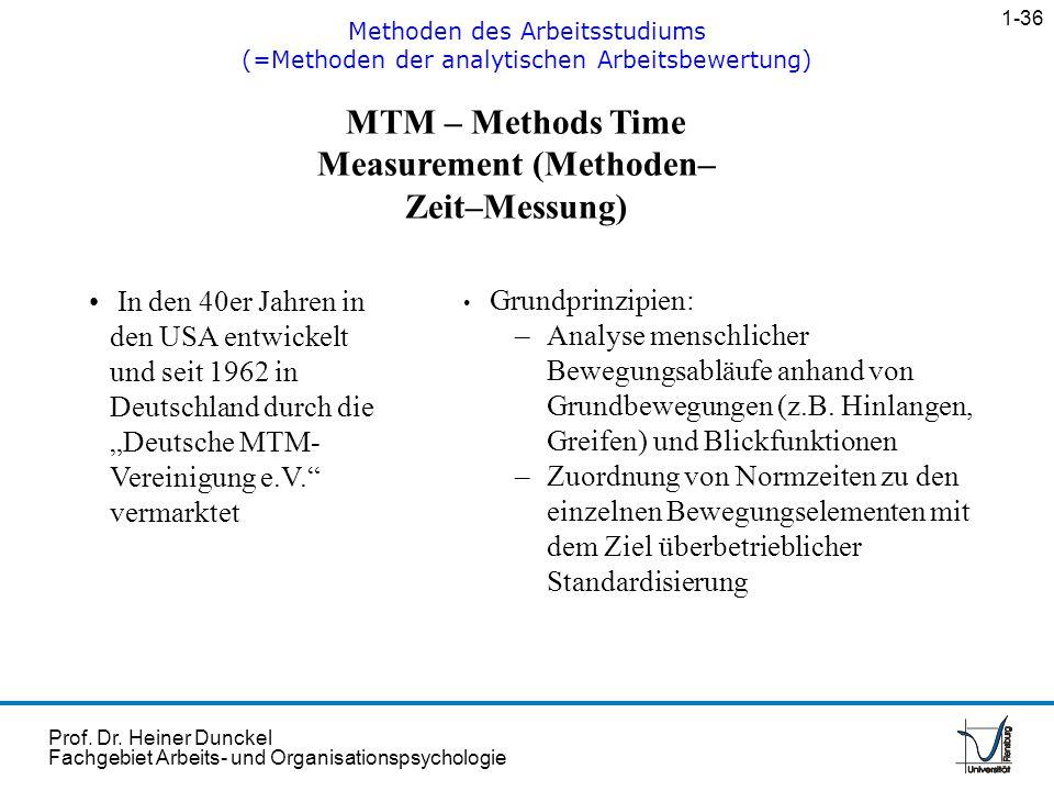 Prof. Dr. Heiner Dunckel Fachgebiet Arbeits- und Organisationspsychologie MTM – Methods Time Measurement (Methoden– Zeit–Messung) In den 40er Jahren i