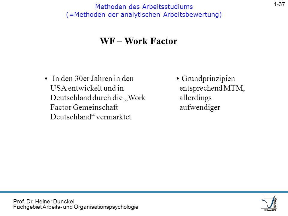 Prof. Dr. Heiner Dunckel Fachgebiet Arbeits- und Organisationspsychologie WF – Work Factor In den 30er Jahren in den USA entwickelt und in Deutschland