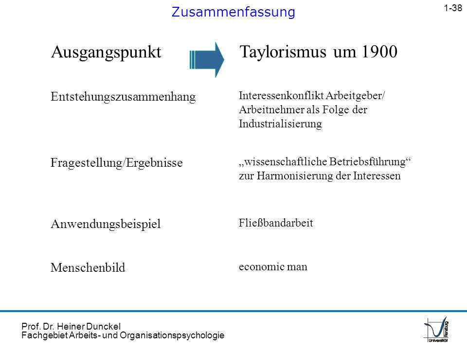 Prof. Dr. Heiner Dunckel Fachgebiet Arbeits- und Organisationspsychologie Ausgangspunkt Entstehungszusammenhang Anwendungsbeispiel Menschenbild Intere