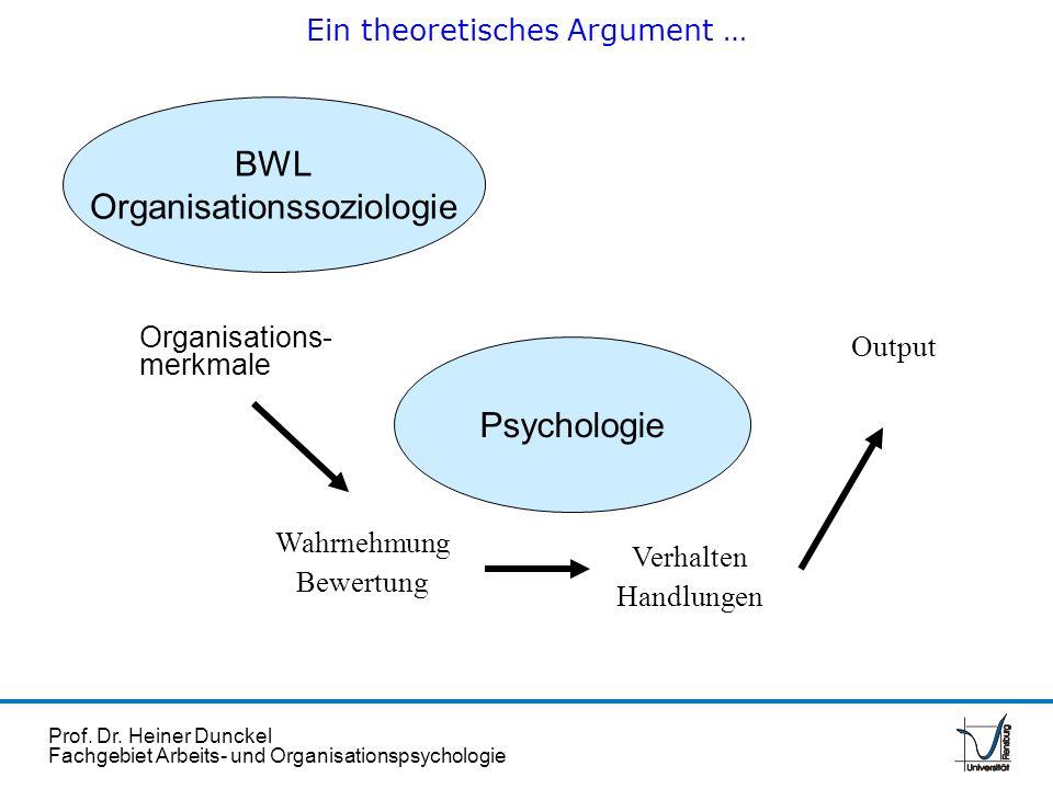 Prof. Dr. Heiner Dunckel Fachgebiet Arbeits- und Organisationspsychologie 1-4 Organisations- merkmale Wahrnehmung Bewertung Output BWL Organisationsso