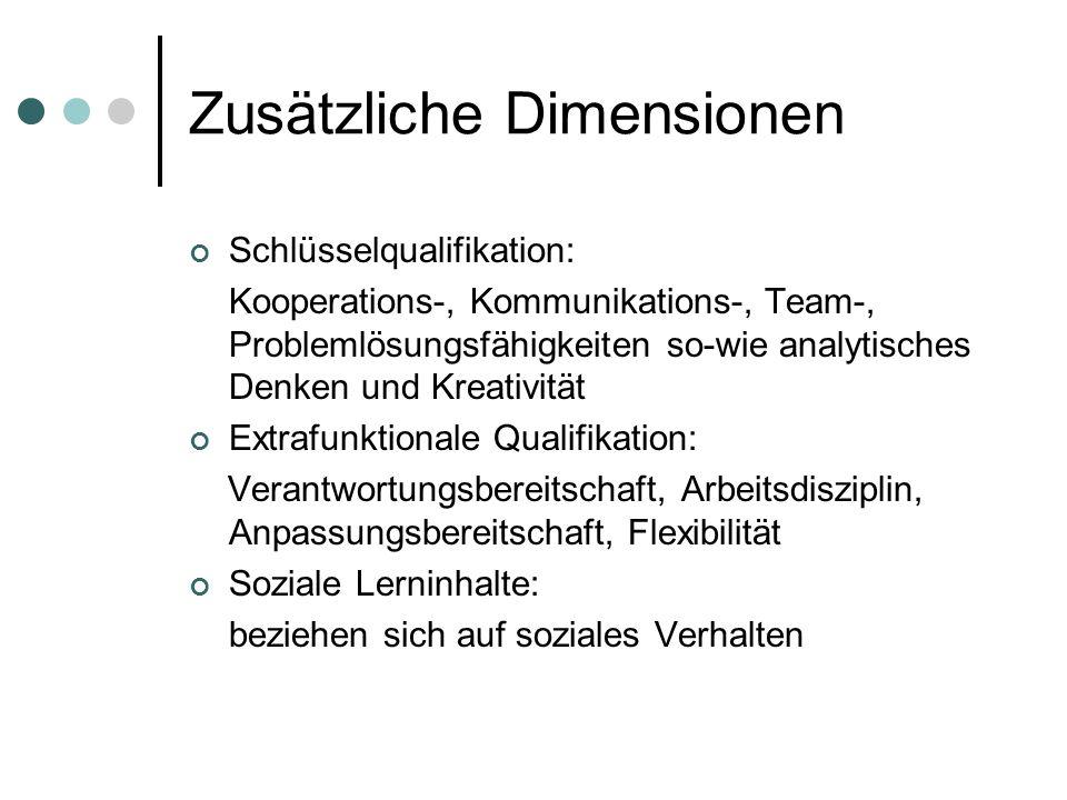Zusätzliche Dimensionen Schlüsselqualifikation: Kooperations-, Kommunikations-, Team-, Problemlösungsfähigkeiten so-wie analytisches Denken und Kreati